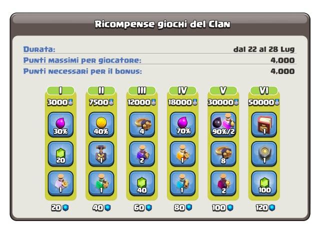 ClanGamesRewards 07222021 1024x739 - Giochi del Clan 22-28 Luglio: premi, informazioni, dettagli!