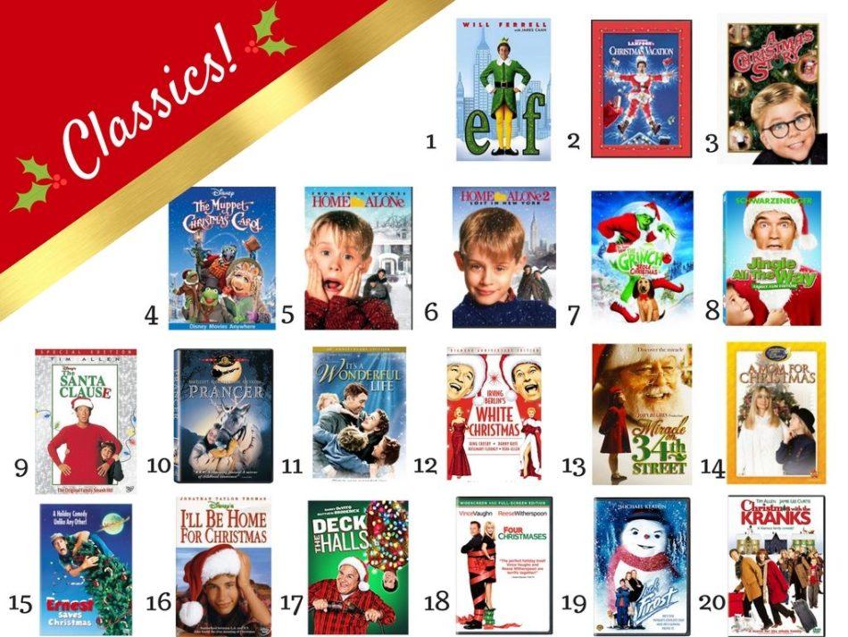 1 1024x768 Ultimate Christmas Movie List