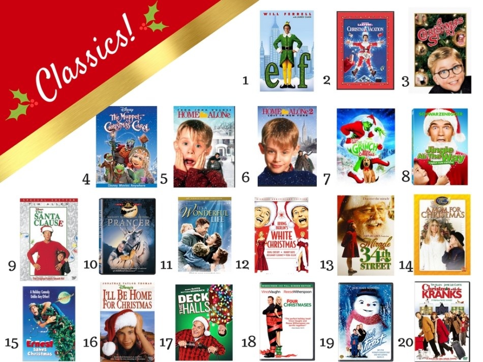 1 1024x768 Ultimate Christmas Movie List