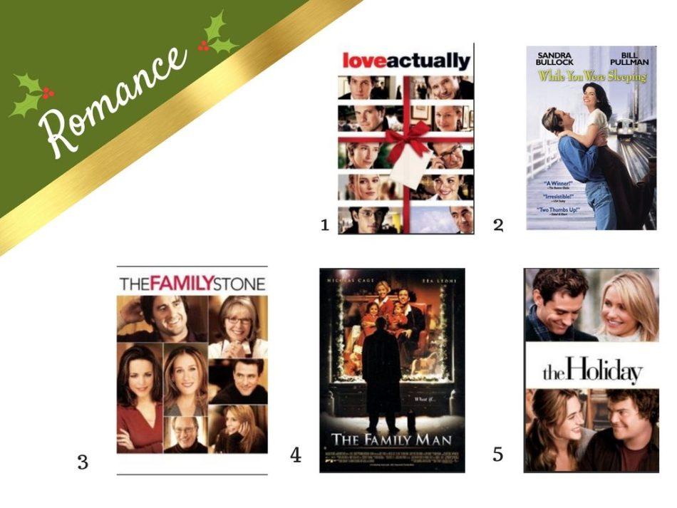 4 1024x768 Ultimate Christmas Movie List