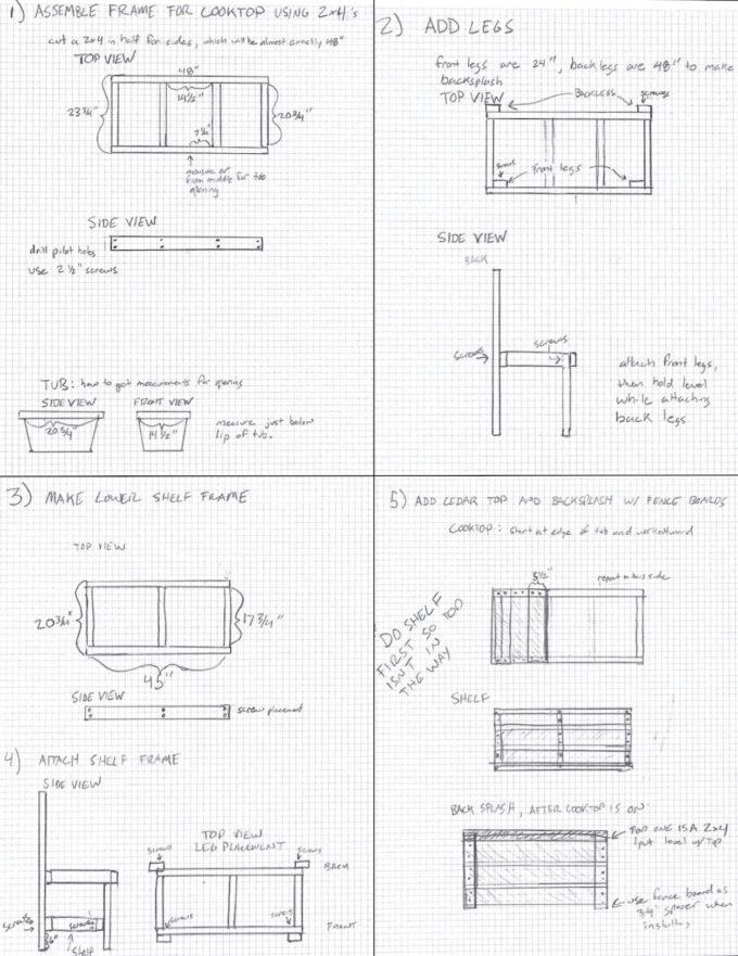 mud kitchen blueprint