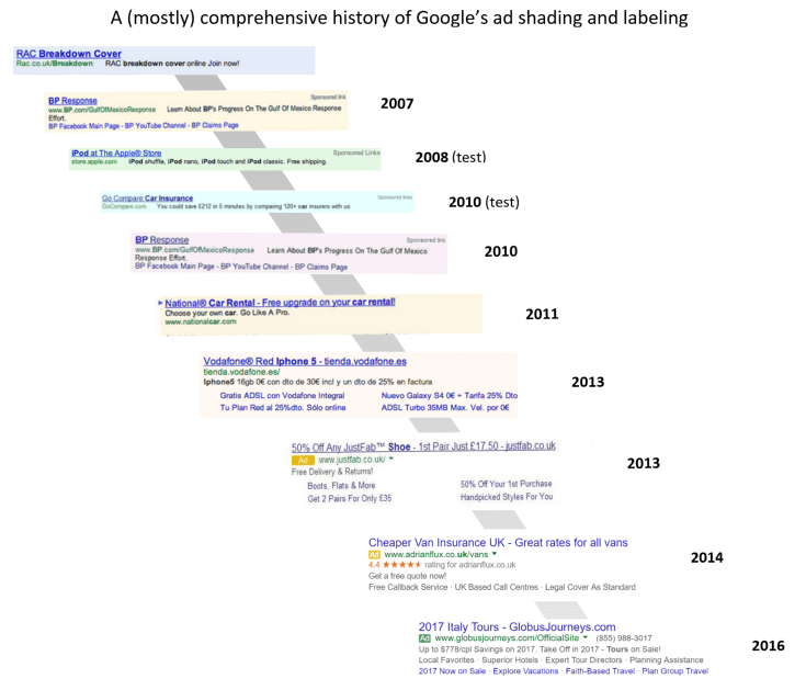 google ad label background color history