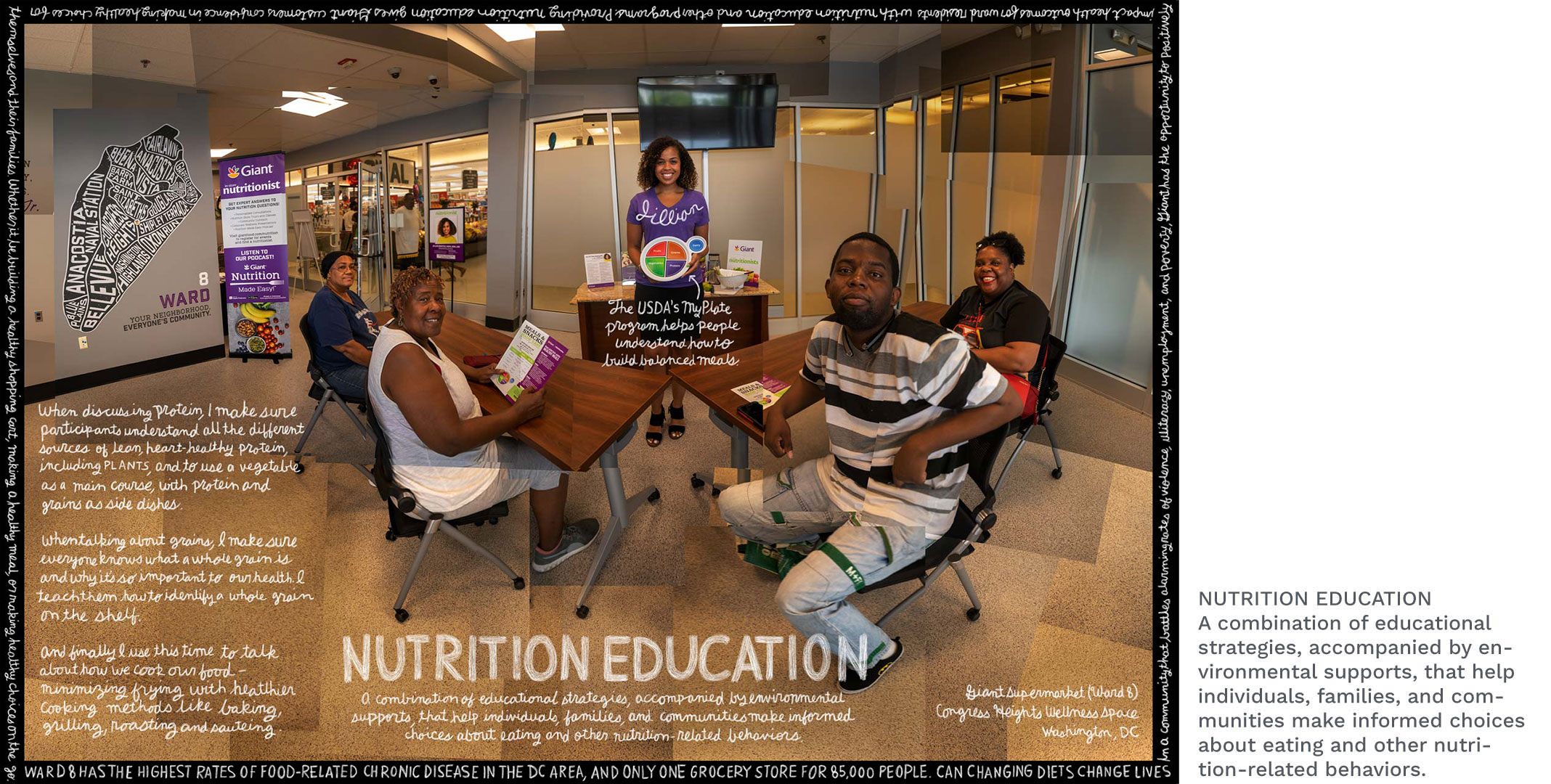 Nutrition-Education1-1