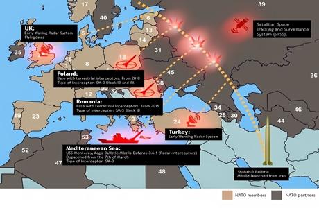 ae8b4-infographic-usa-europe-anti-missile-defense-system-742432.jpg460