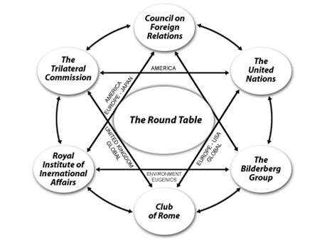 round-table2-460