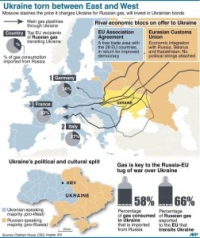 ukranian-natural-gas-map