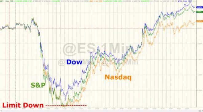 stock-3