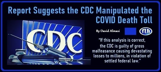 Report Suggests the CDC Manipulated the COVID Death Toll – FI 03 28 21-min