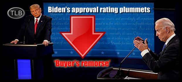 Biden down polls RT feat 9 24 21