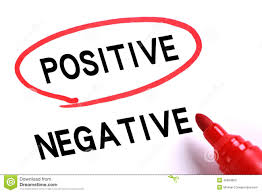 Positive or negative thoughts become actions