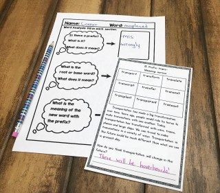 graphic organizers for multisensory learning