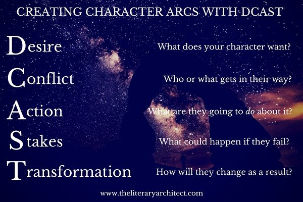 Creating Character Arcs with DCAST Infographic
