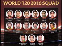 Pakistan World T20 2016 Squad, Kit Schedule Dates