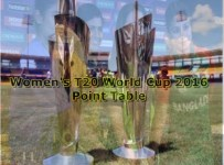 Women's T20 World Cup 2016 Points Table Run Rate Position