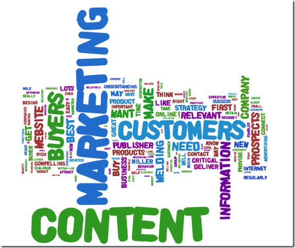 strong content marketing strategy