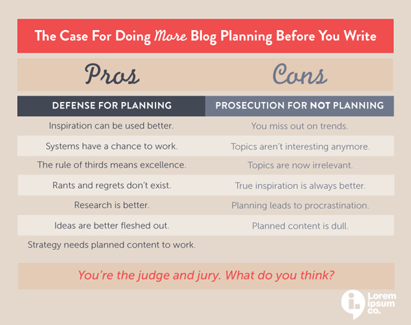 blog planning pros and cons