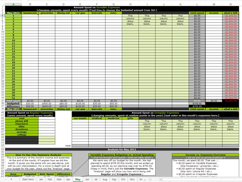 An example of Pear Budget, an excel spreadsheet you can purchase online here.