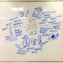 Teacher empathy map