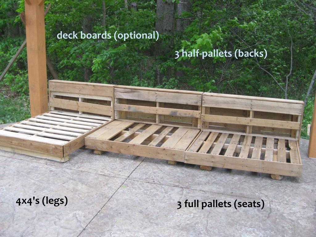 pallet patio labels