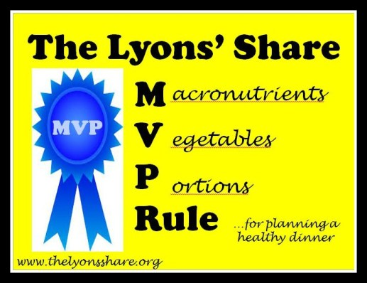 MVP Rule