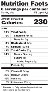 proposed food label