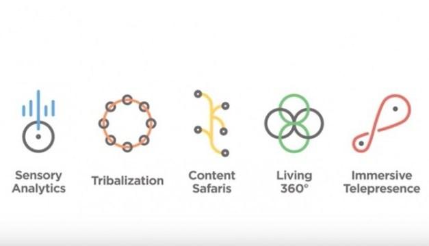 The Future of Events | Tim Hamons | LinkedIn