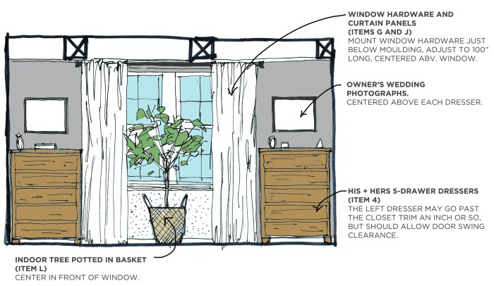 Where to hang curtain rods is shown in this elevation