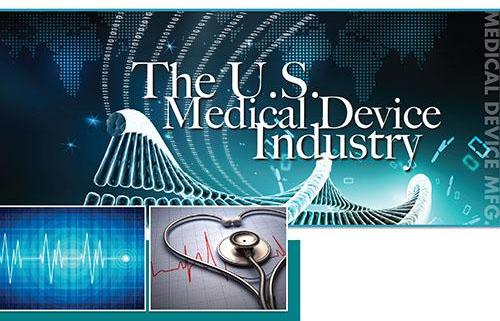 The U.S. Medical Device Industry