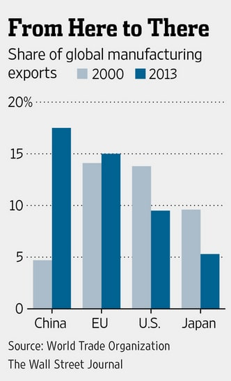 Reshoring: Companies Tiptoe Back Toward 'Made in U.S.A.'