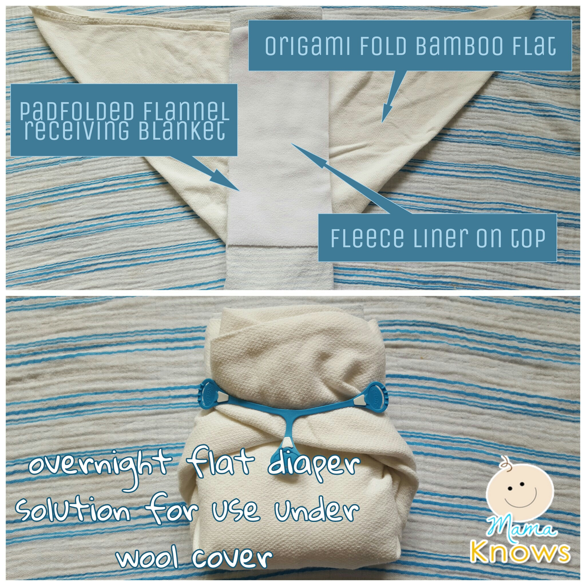 Overnight flat cloth diaper solution for use with Wool Covers