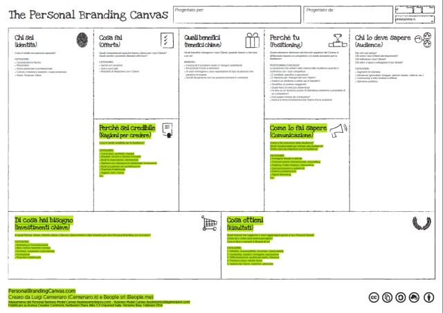 personal branding canvas