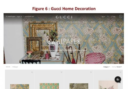 Gucci Home Decoration