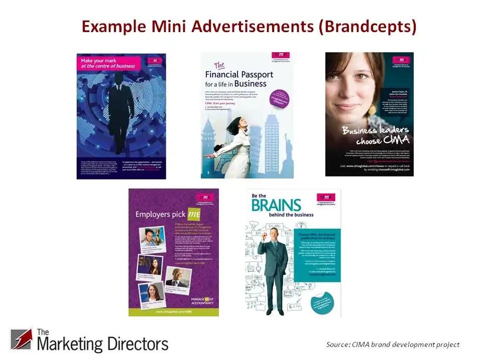 Branding stimuli, brandcepts