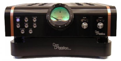 D'Agostino Momentum Integrated