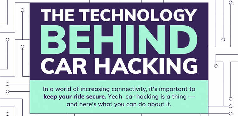 Infographics about technology behind car hacking
