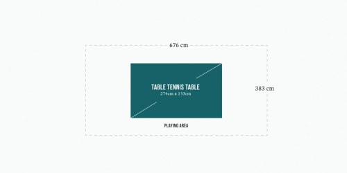 Playing Area for Table Tennis