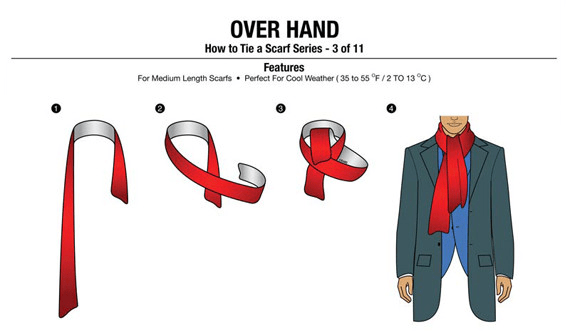 over hand3