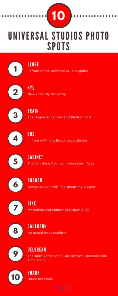 Universal photo checklist