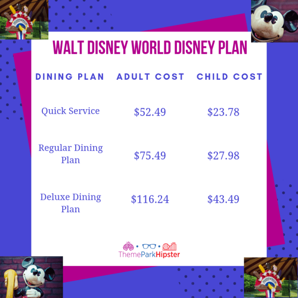 Disney Dining Plan Chart for adults and kids with pricing.