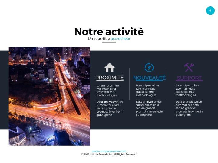 activite powerpoint