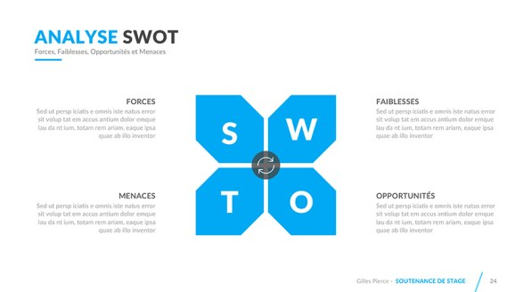swot_analyse_stage