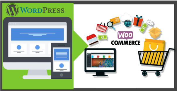 build online store with wordpress and woocommerce