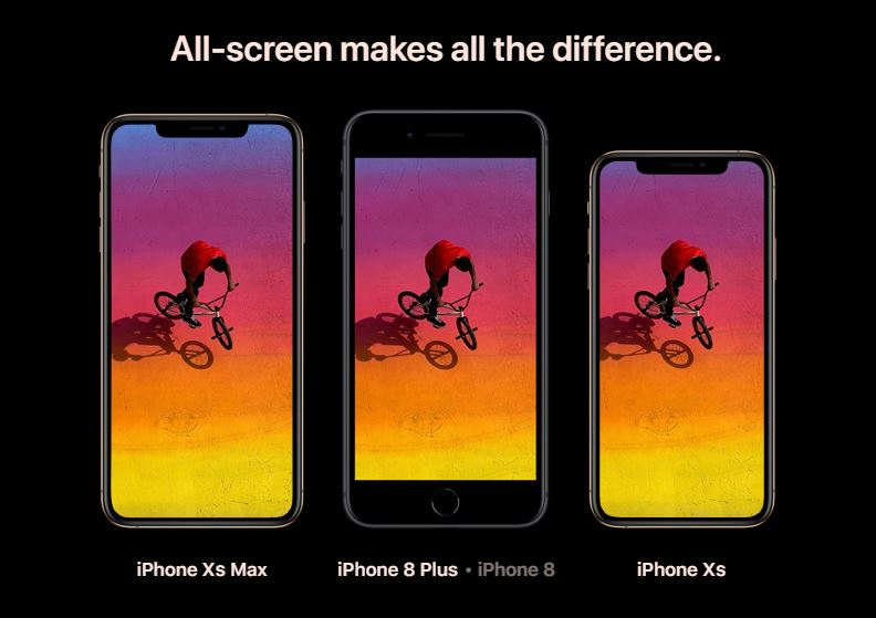 Comparison between iPhone Xs, iPhone XsMax, iPhone Xr