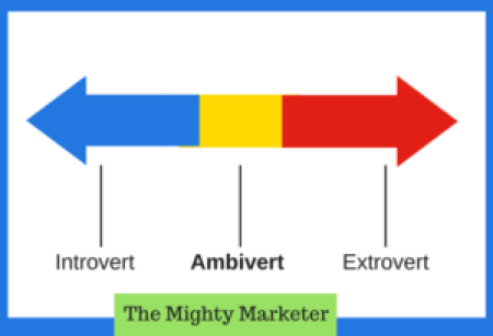 Many freelancers are ambiverts, not introverts.