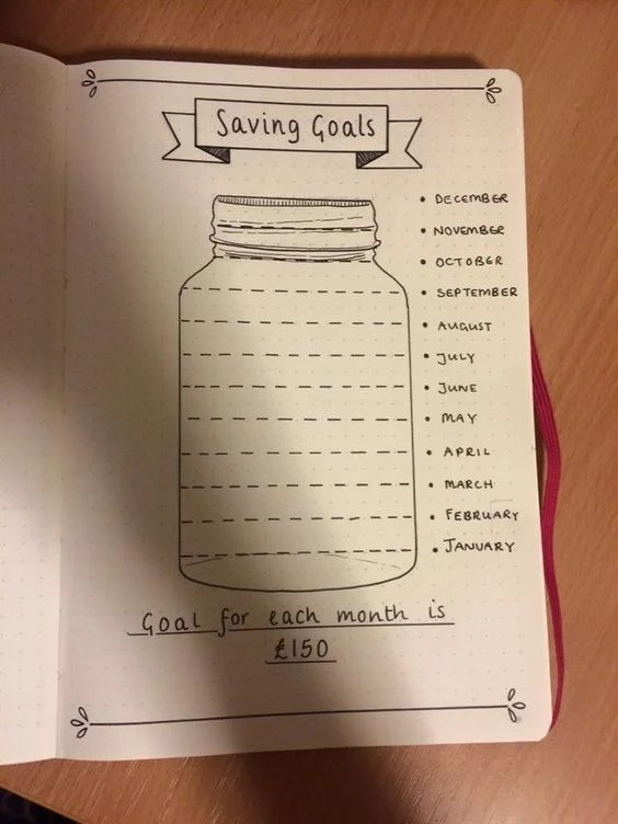 10 awesome ways to use a bullet journal for budgeting