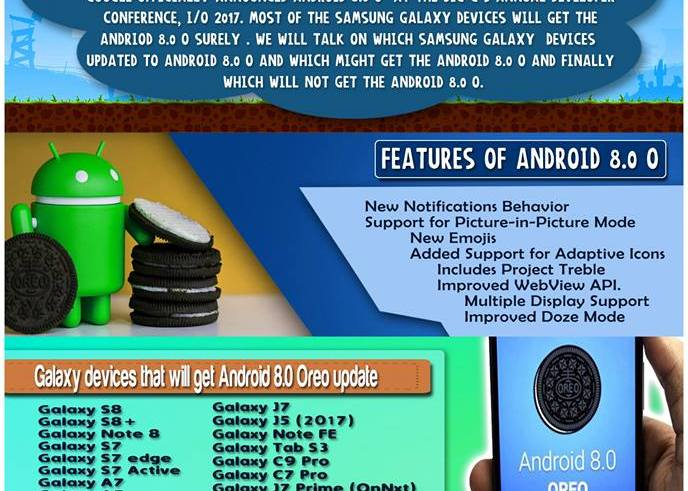 Samsung Galaxy Devices android 8 0 O 'Oreo' Update – The Mobile Update