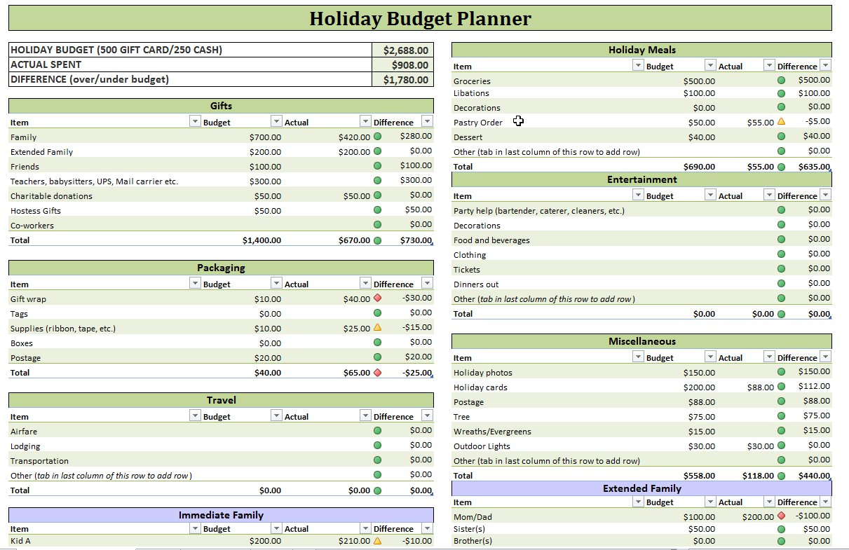 Holiday Budget Do You Have One
