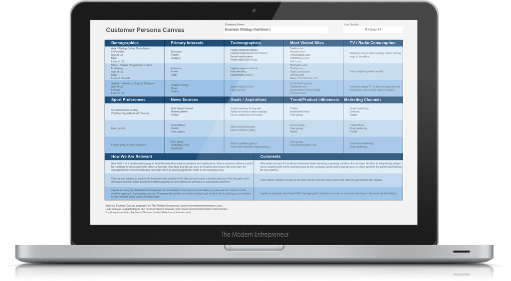 Customer Persona Canvas Screenshot