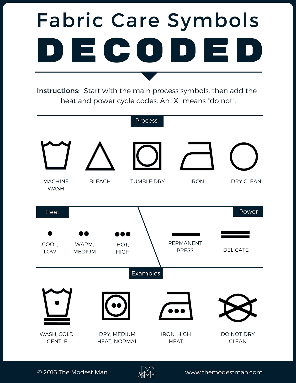 How To Take Care Of Your Clothes In Depth Guide
