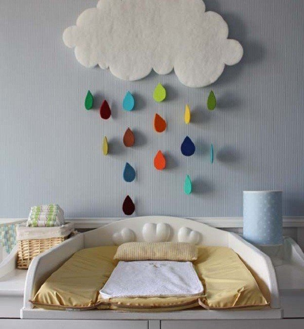 How to Decorate Your Kids' Bedroom Walls in a Fun and Budget Friendly Way